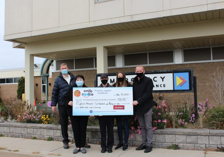 WHGH receives $18,700 donation from Tim Hortons
